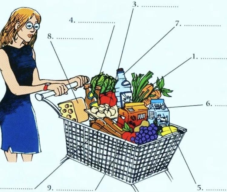 Как увеличить продажи магазина самообслуживания?